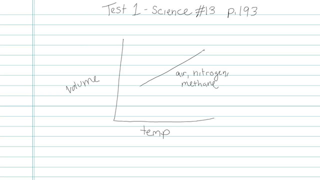 Test 1 - Science - Question 13