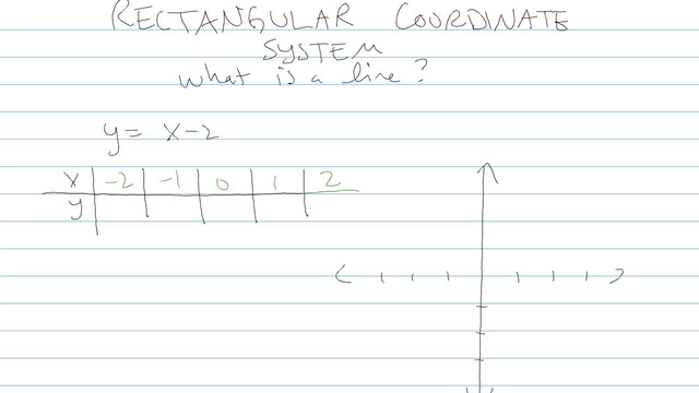 Rectangular Coordinate System - Problem 6