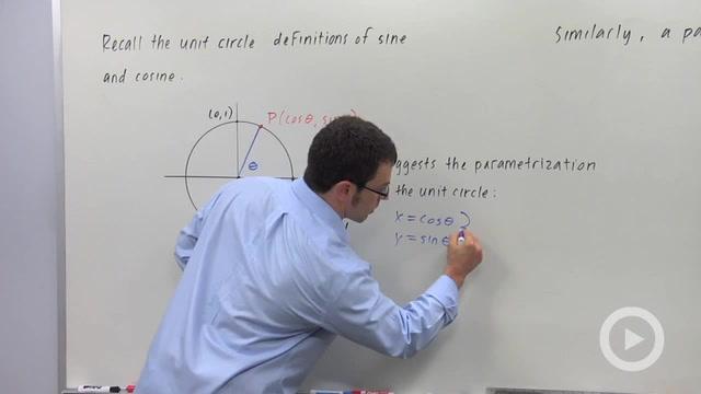 Parametrizing a Circle