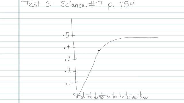 Test 5 - Science - Question 7