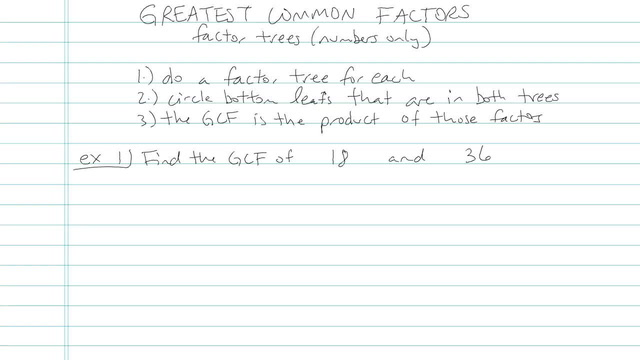 Greatest Common Factors - Problem 4