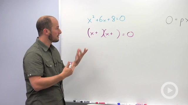 Rational Roots Theorem