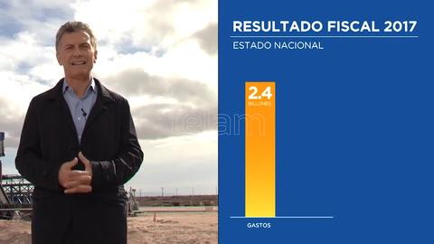 Macri les pidió a los argentinos que se sumen al desafío de consumir menos