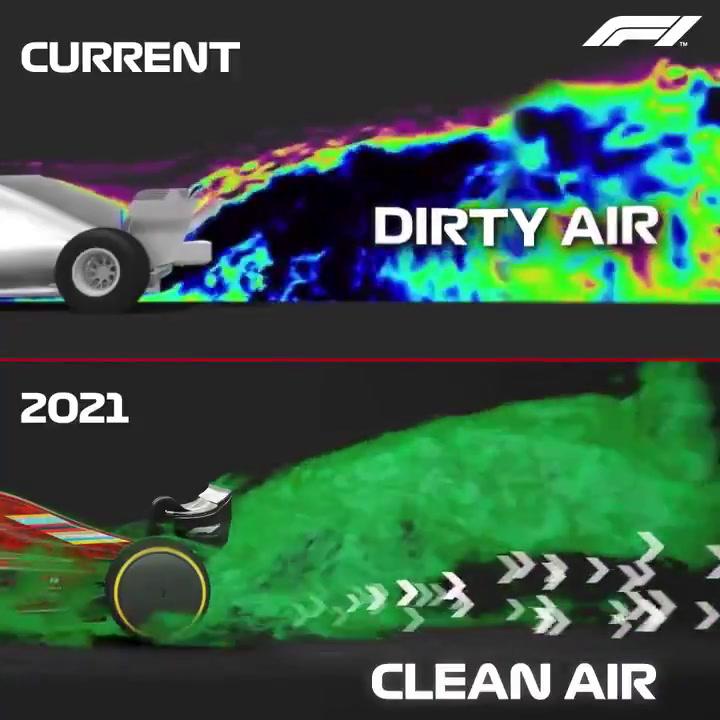 Cambio en la aerodinámica de los F1 para el 2021
