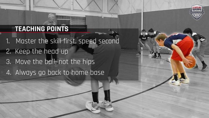 Stationary Ball Handling - Around The Knees