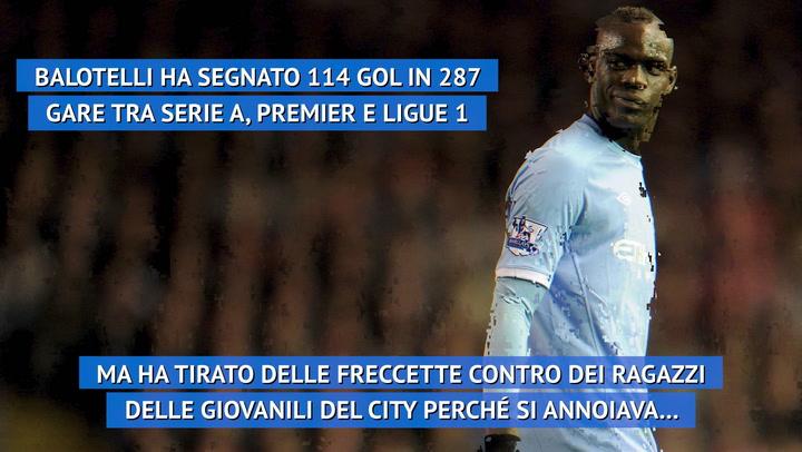 Why always Mario? Balotelli compie 30 anni