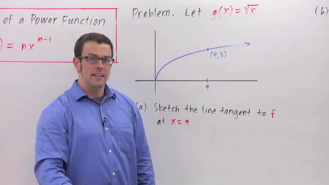 Derivatives of Power Functions - Problem 3