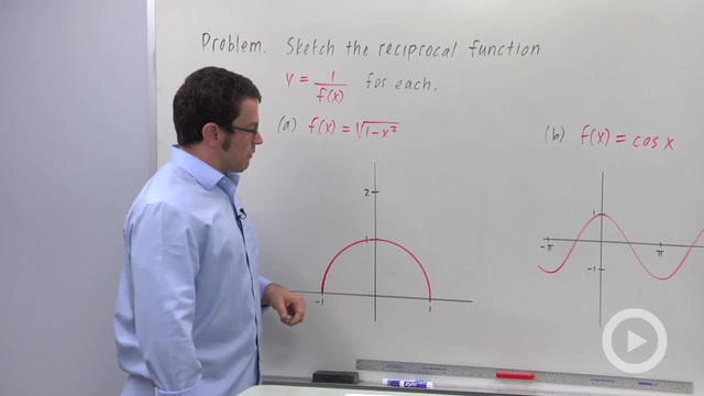 The Reciprocal Transformation - Problem 3