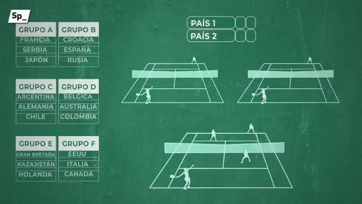 ¿Cómo será la nueva Copa Davis con la fórmula de Piqué?