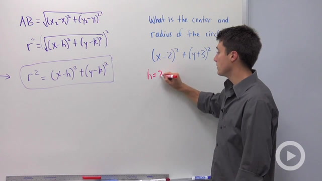 Equation of a Circle - Problem 2