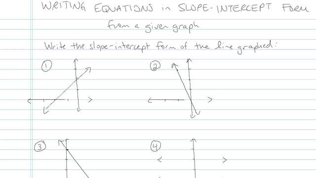 Writing Equations in Slope-Intercept Form - Problem 6