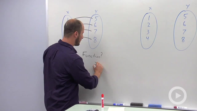 Introduction to Functions - Problem 1