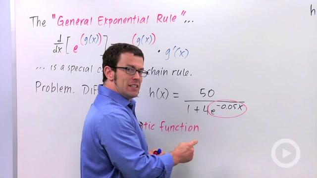 Chain Rule: The General Exponential Rule - Problem 3