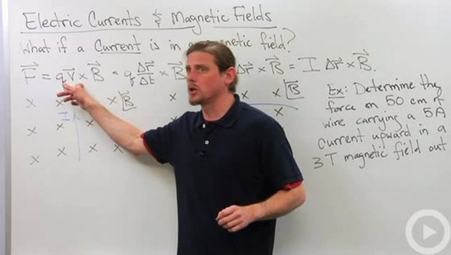 Electric Currents - Magnetic Fields