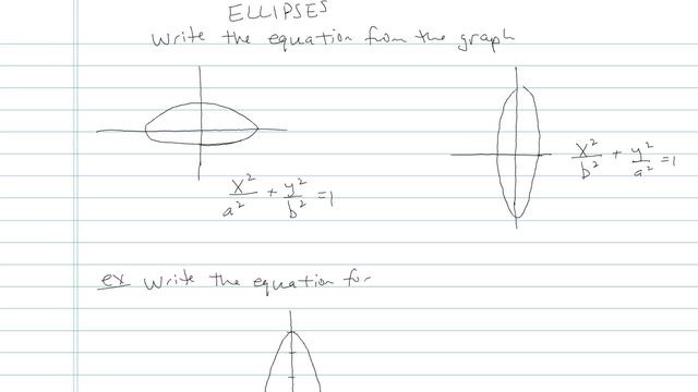The Ellipse - Problem 13