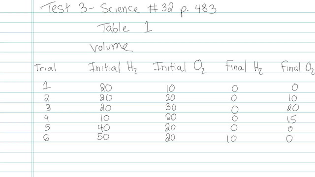 Test 3 - Science - Question 32