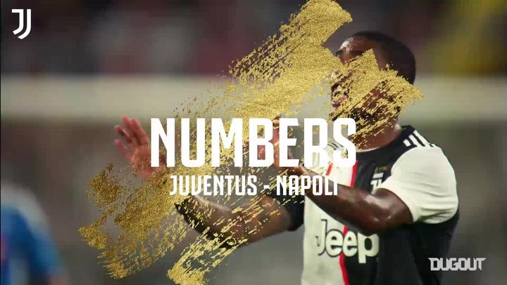 Behind the numbers - Juventus vs Napoli
