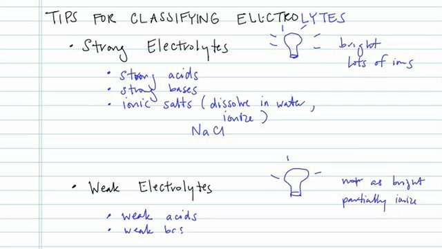 Tips for Classifying Electrolytes
