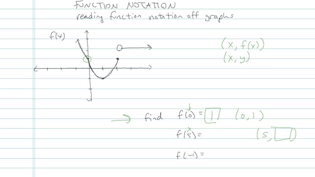 Function Notation - Problem 4