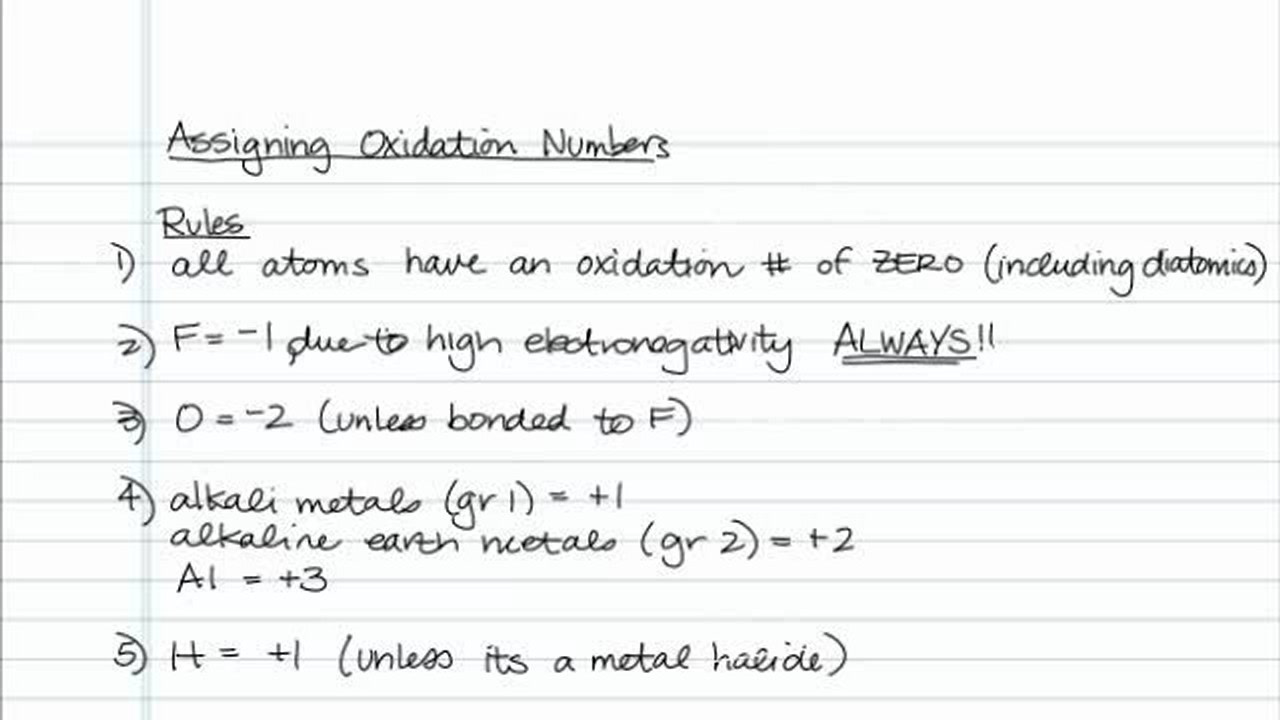 Tips for assigning oxidation numbers concept chemistry video tips for assigning oxidation numbers concept chemistry video by brightstorm gamestrikefo Image collections