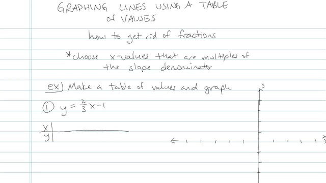Graphing Lines using a Table of Values - Problem 5