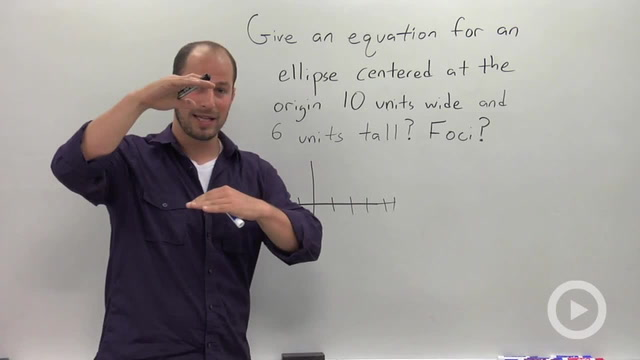 The Ellipse - Problem 1