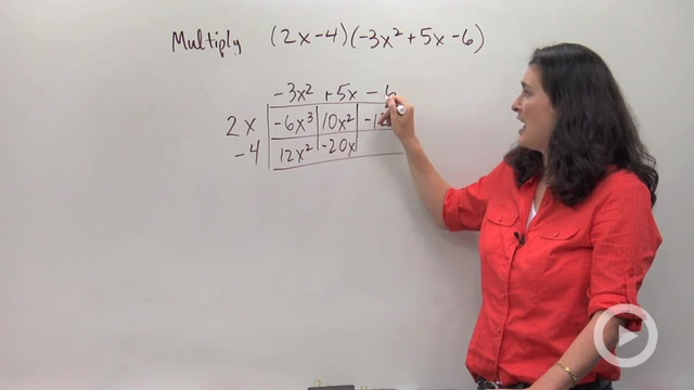 Multiplying Polynomials using Area Models - Problem 2