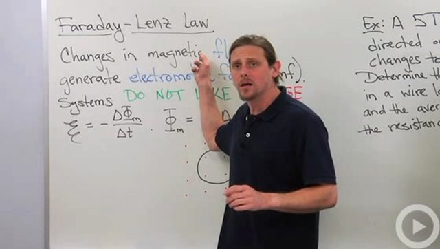 Faraday's Law - Lenz's Law