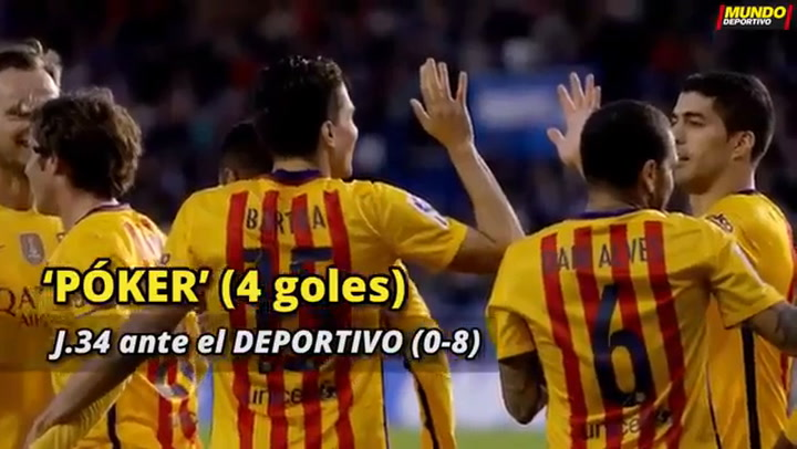 Bota de Oro: Los 40 goles de Luis Suárez