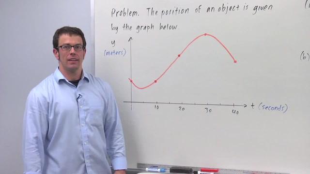 Average Velocity - Problem 3