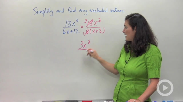 Simplifying Rational Functions with Factoring and GCFs - Problem 2