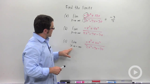 Limits at a Glance - Problem 3
