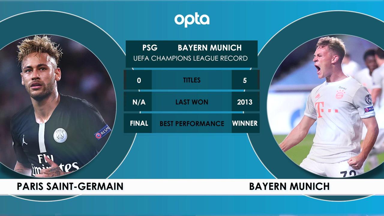 Psg Vs Bayern Munich Champions League Final The Bavarians Are The European Champions Sportstar