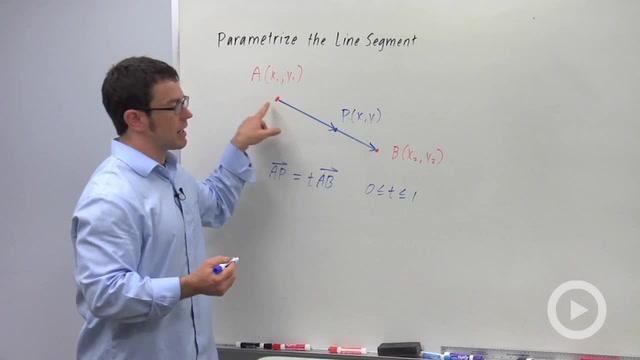 Parametrizing a Line Segment