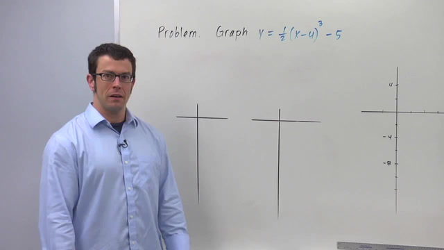 Graphing the Transformation y = f(x - h) - Problem 2