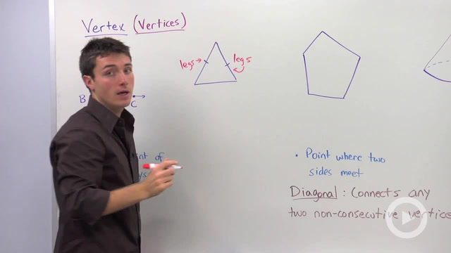 Vertex and Diagonals