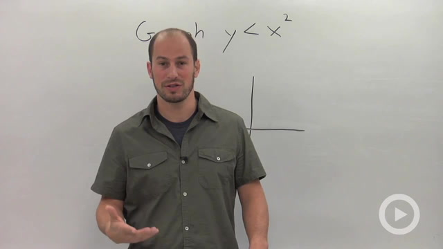 Graphing a Quadratic Inequality
