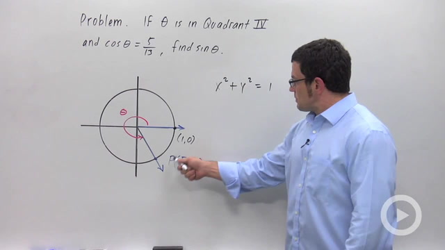 The Definitions of Sine and Cosine - Problem 2