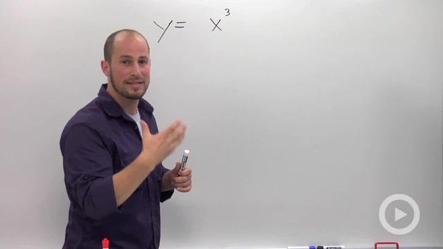 Direct Variation - Problem 1