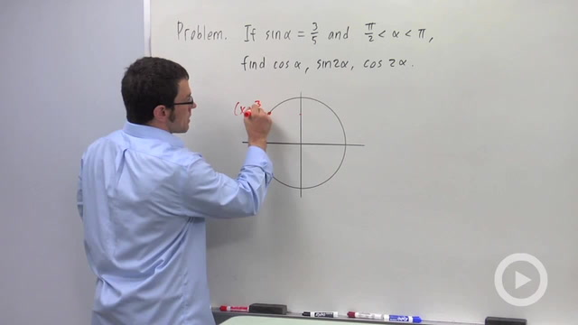 The Double-Angle Formulas - Problem 2