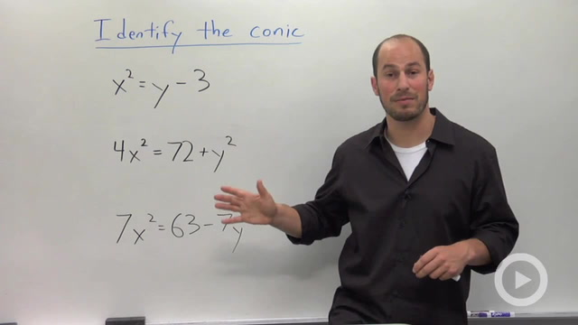 Conic Section Formulas - Problem 1