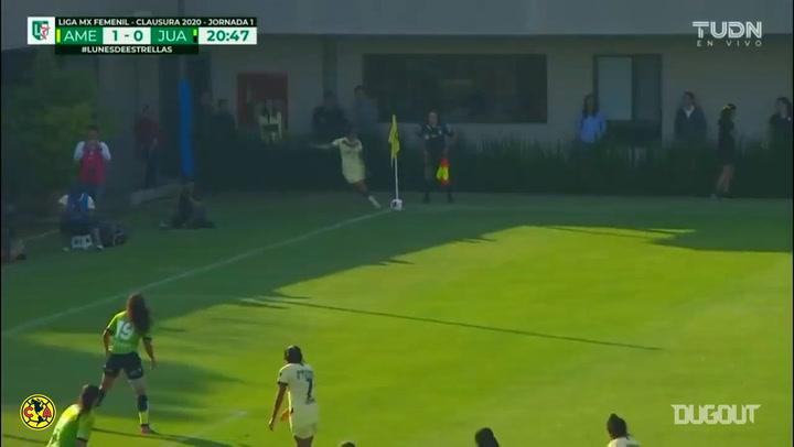 Club América Femenil's Clausura 2020 goals