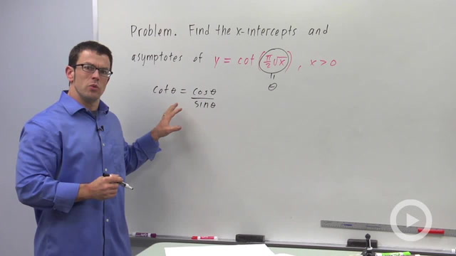 Asymptotes of Secant, Cosecant, and Cotangent - Problem 3