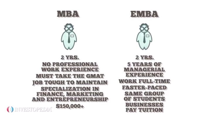 What Are The Key Differences Between An Executive And A Non >> Mba Vs Executive Mba Which Is Better