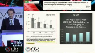 Traitement précoce ou ultra-précoce des sténoses carotides symptomatiques : quand doit-on agir ?