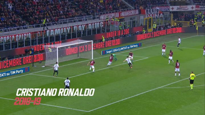 Juventus'un Deplasmanda Milan'a Attığı En İyi 5 Gol