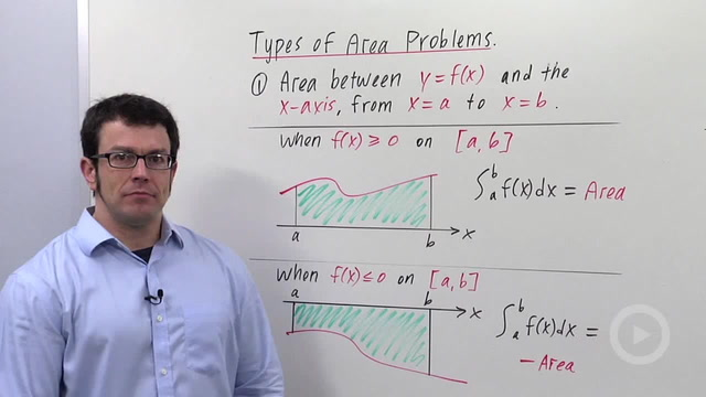 Definite Integrals and Area - Problem 1