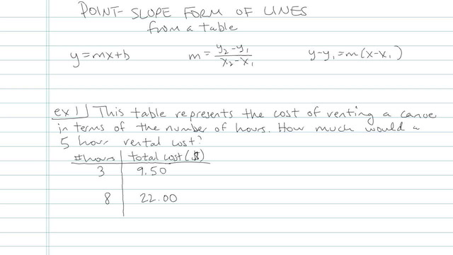 Point-Slope Form of a Line - Problem 5