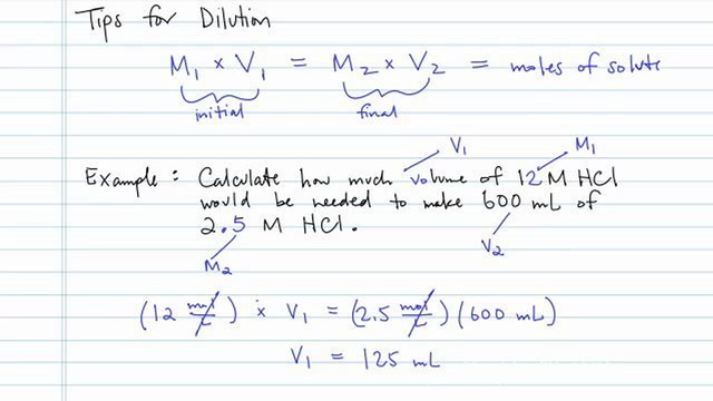 Tips for Dilutions