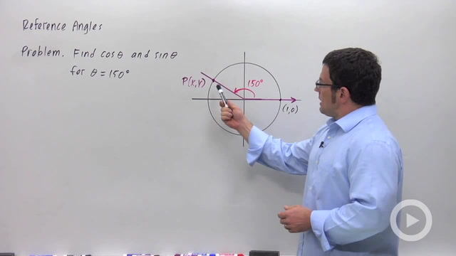 Evaluating Sine and Cosine at Other Special Angles - Concept